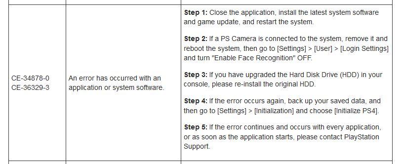 Resolvido - PS4 Erro (CE-34878-0)
